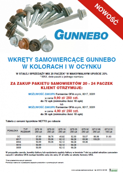 Wkręty samowiercące Gunnebo super ceny